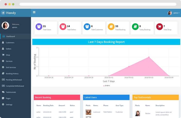 Handy admin dashboard