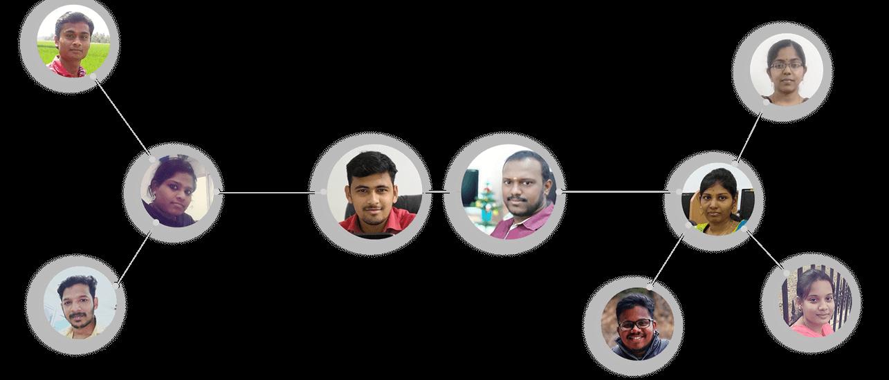 Migrateshop Team